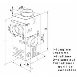 Ventilator semineu diam 125mm ECODUO - Ventilatie industriala ventilatoare pentru semineu
