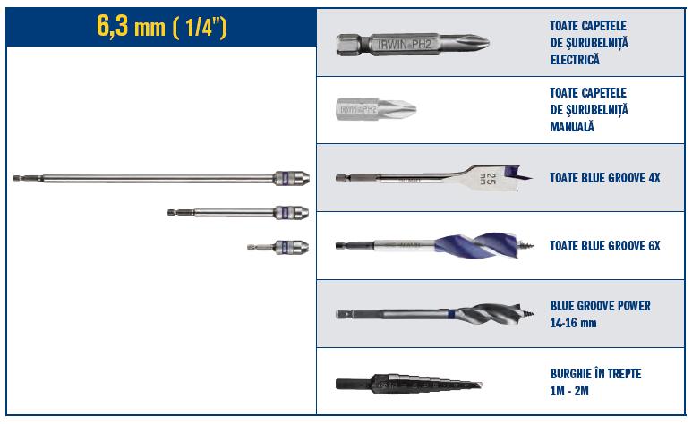 Compatibilitate™  Lock-n-Load - Burghie pentru lemn - Irwin