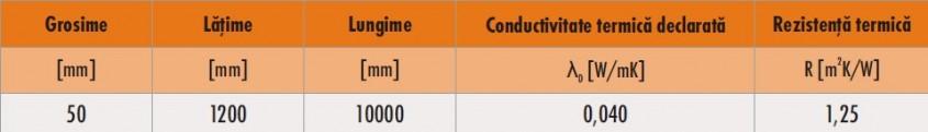 Classic 040 ALU - Vata minerala de sticla caserata Classic 040 Alu si Classic 044 Alu