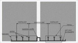Profile de etansare externe pentru rosturi de dilatatie - Profile de etansare externa