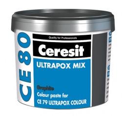 Pasta colorata pentru crearea efectelor decorative - CE 80 - Chituri epoxidice