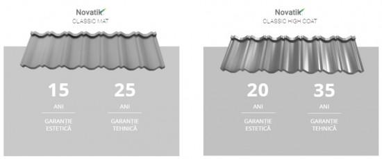 Garantie CLASSIC Mat si HighCoat - Garantie Classic