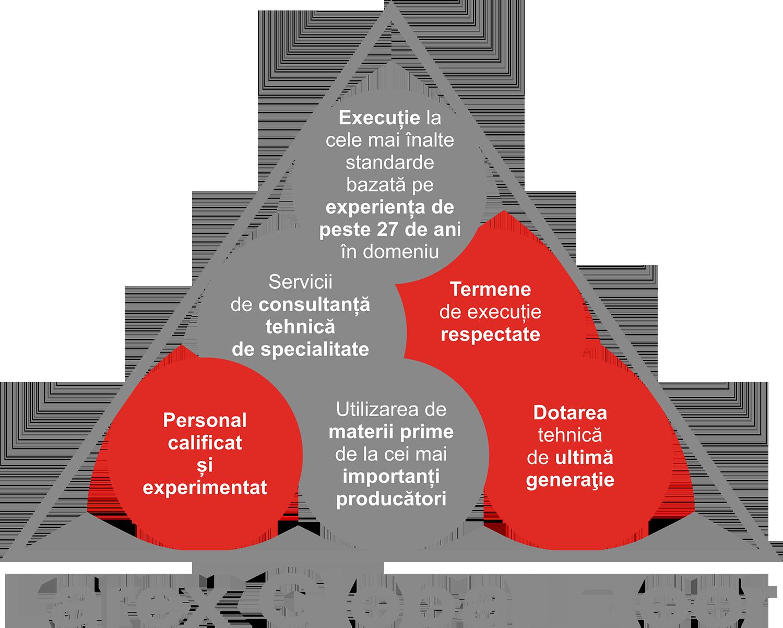 - LAREX GLOBAL FLOOR