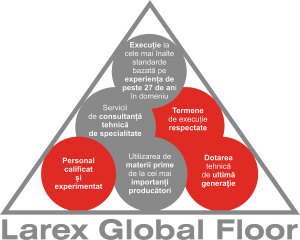 - LAREX GLOBAL FLOOR