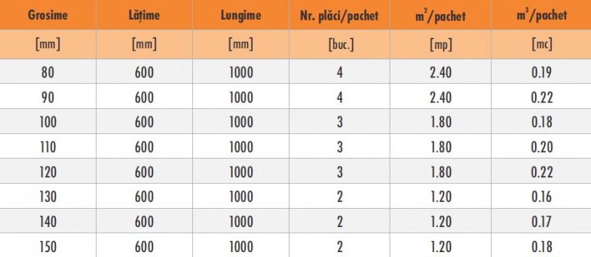 Vata minerala bazaltica FKD-N - Nou de la KNAUF - Vata minerala bazaltica FKD-N cu cel