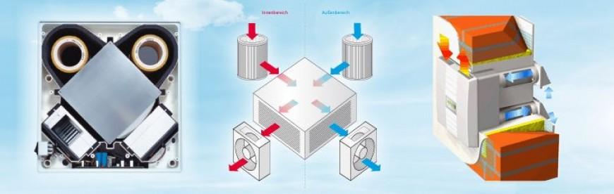 Ventilatie cu recuperare de caldura de la MELTEM - Ventilatie cu recuperare de caldura de la