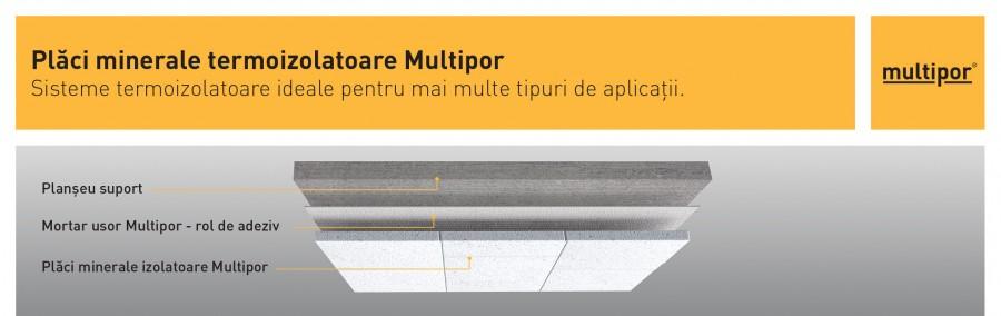 Termoizolare plafoane - Sistem Multipor pentru termoizolarea plafoanelor in parcari si subsoluri