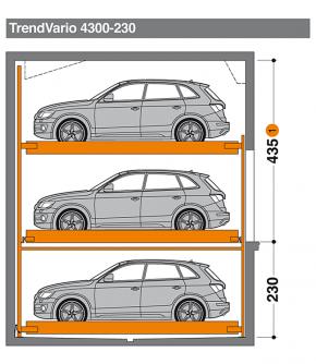 TrendVario 4300 230 - 435 - TrendVario 4300
