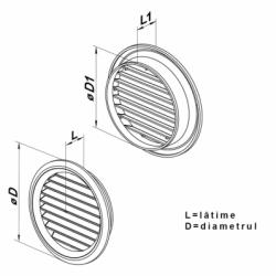 Set 2 grile usa diam 50mm,ABS, cu plasa - Accesorii ventilatie grile pvc si metalice