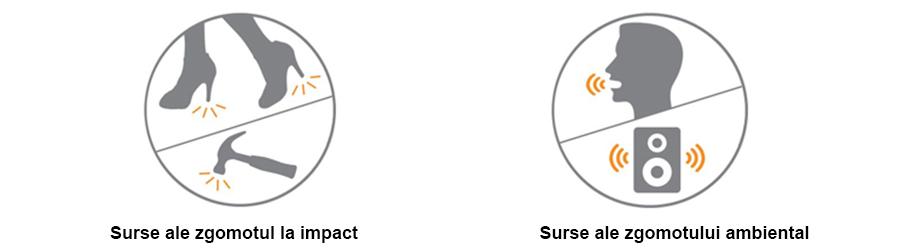 Soluții fonoabsorbante pentru pardoseală - Soluții fonoabsorbante pentru pardoseală - Confort sau necesitate