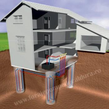 Piloni energetici - Piloni energetici