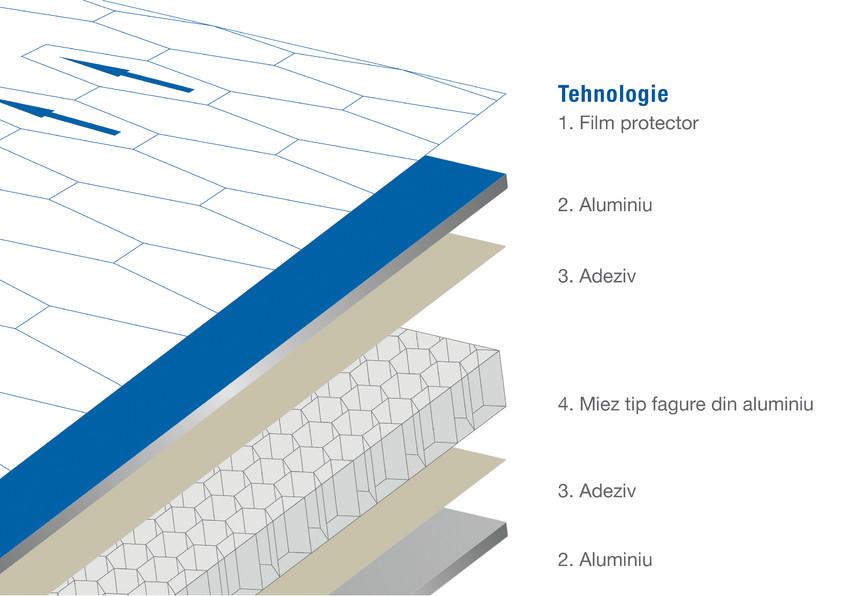 O cladire unica un oras futurist multilateral - sediul BBVA Madrid cu panouri din aluminiu Larcore