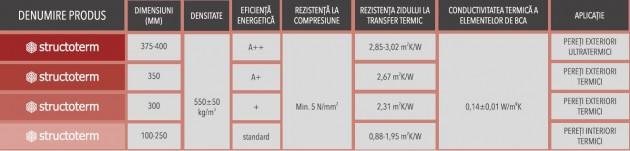 tabel structoterm - Tabel STRUCTOTERM