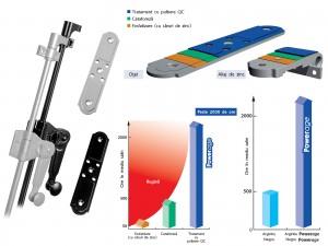 Feronerie pentru obloane marca AGB-Italia - finisaj anticoroziv si rezistent UV - Powerage - Finisaj obloane