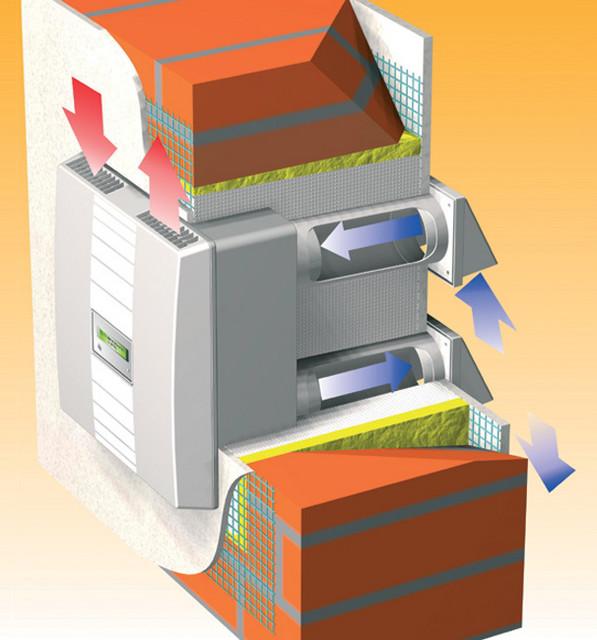Sistem de ventilatie cu recuperare de caldura M-WRG - Ventilatie cu recuperare de caldura