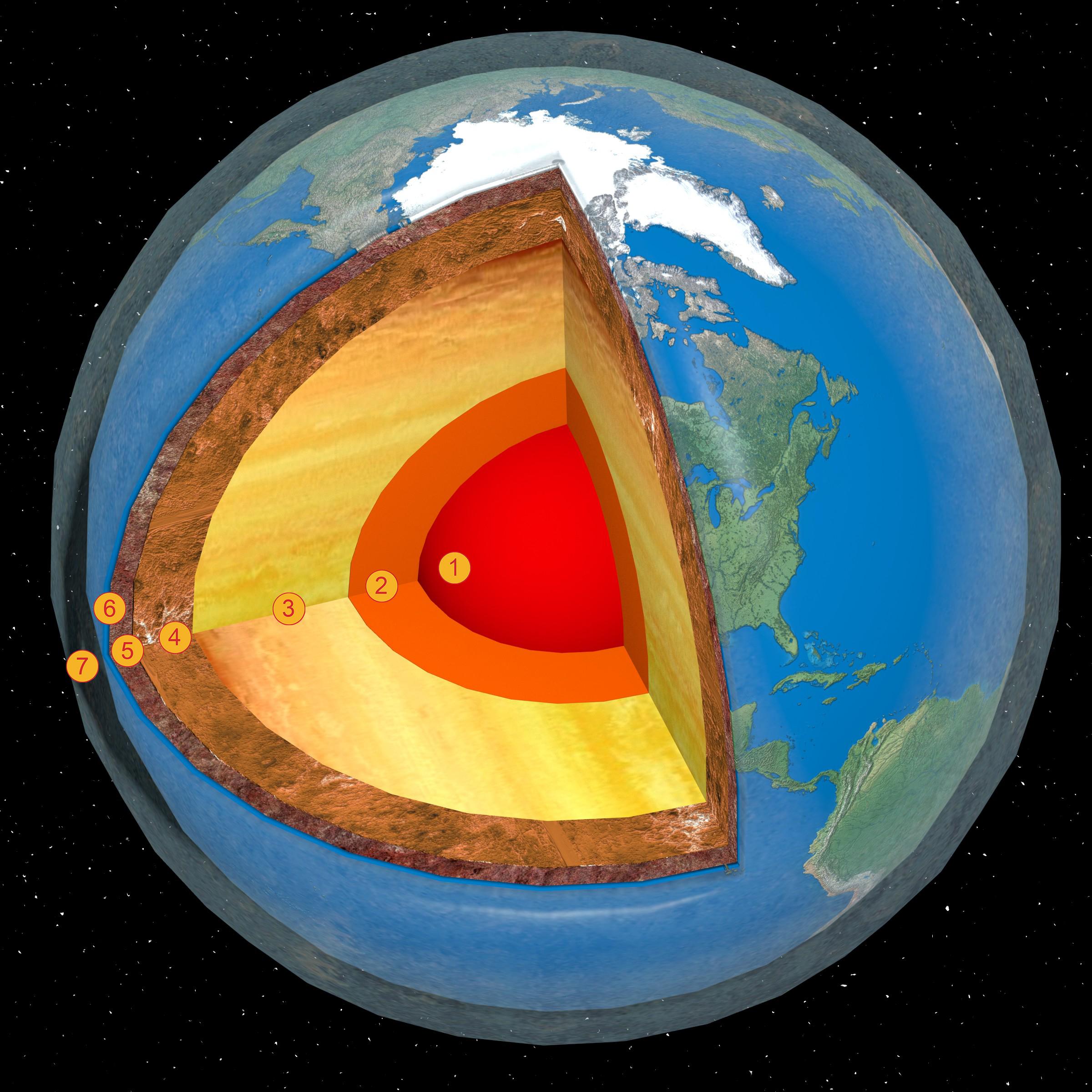 Pamantul si energia geotermala - Energia geotermala ca sursa de energie regenerabila