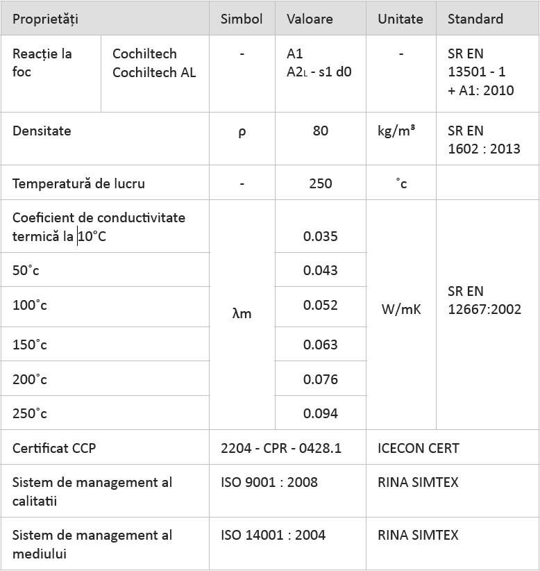 Cochiltech: cochilii de vata minerala bazaltica - Cochiltech: cochilii de vata minerala bazaltica