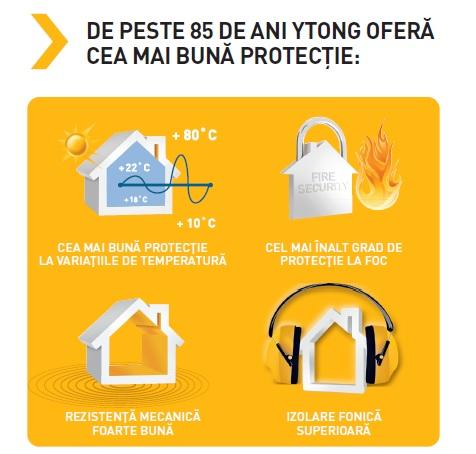 Performanța energetică asigurată de YTONG - Performanța energetică asigurată de YTONG