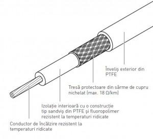 Cablu de incalzire rezistent in serie izolat cu polimer - XPI - Cabluri de incalzire - seria cu putere electrica activa constanta si izolatie de polimer