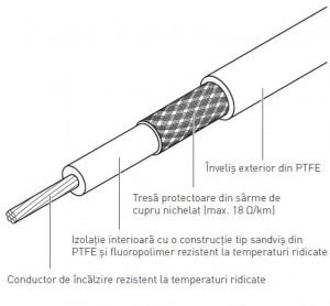 Cablu de incalzire rezistent in serie izolate cu polimer - XPI-S - Cabluri de incalzire - seria cu putere electrica activa constanta si izolatie de polimer