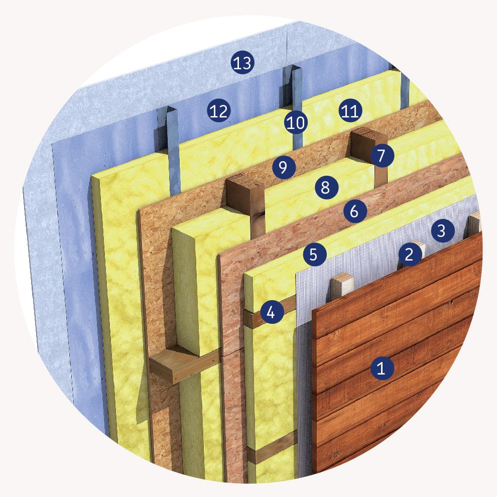 Termoizolarea peretilor exteriori la casele din lemn - Termoizolarea peretilor exteriori