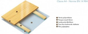 Parchet Woodflex Single - Parchet prefabricat pentru uz sportive