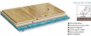 Parchet Woodflex Match - Parchet prefabricat pentru uz sportive