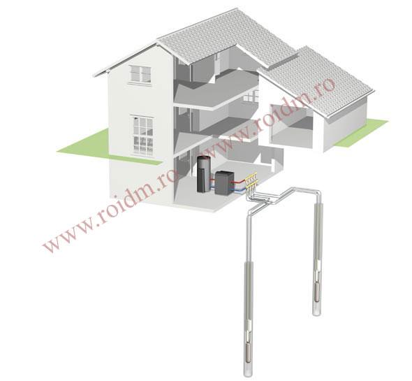 Dimensionarea sondelor verticale - Dimensionarea sondelor verticale