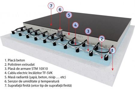 Degivrare suprafete exterioare - Instalatii degivrare pentru suprafețe exterioare 2