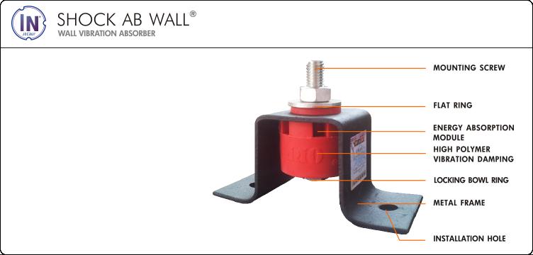 Instrument de absorbtie pentru plafoane si pereti - Shock AB Wall - Panouri JOCAVI IND