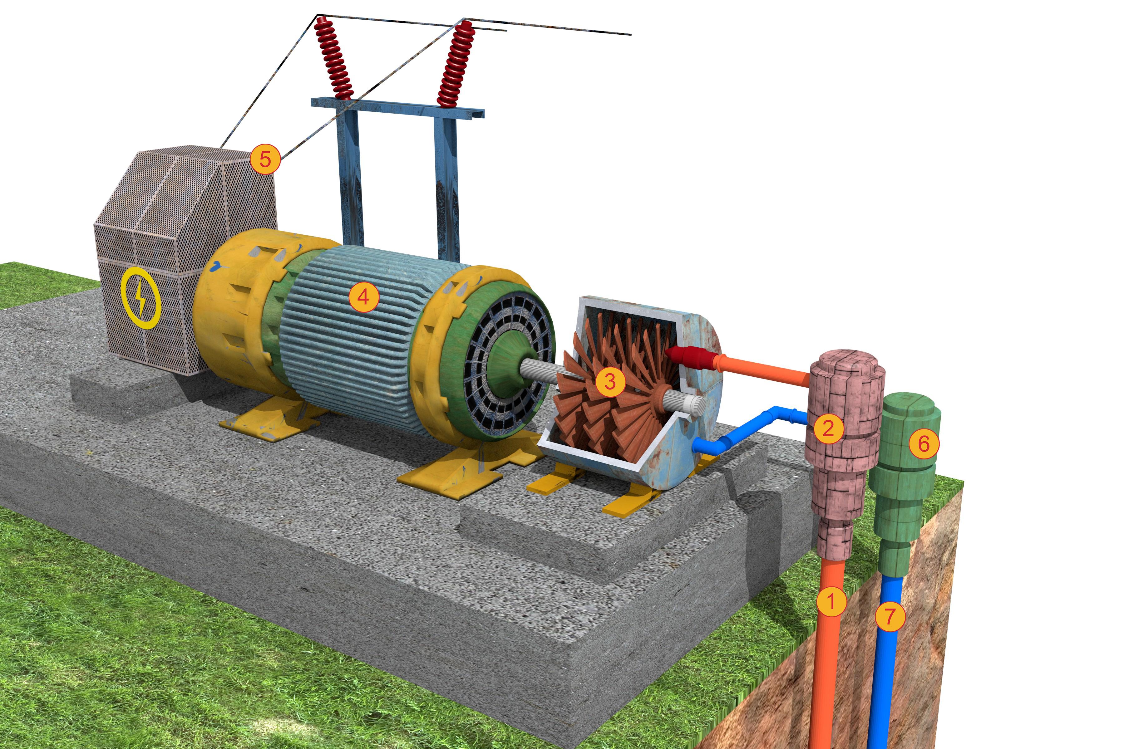 Productie energie geotermala - sistem de procesare a vaporilor fierbinti - Procesarea si exploatarea energiei geotermale