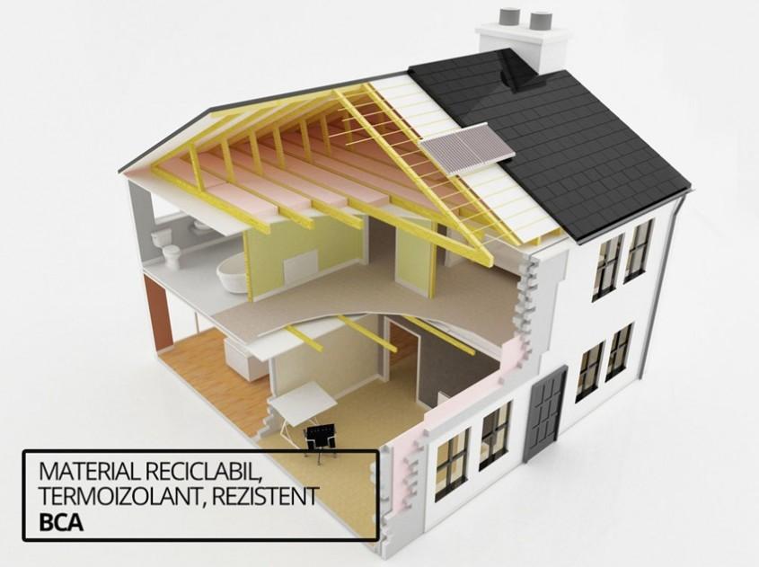 BCA, ideal pentru orice tip de constructie - BCA, ideal pentru orice tip de constructie