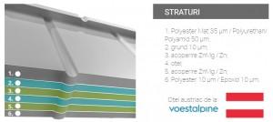 STRATURI Novatik SLATE - Straturi Slate