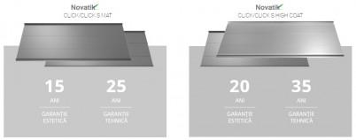 Garantie Novatik CLICK si CLICK S Mat High Coat - Garantie