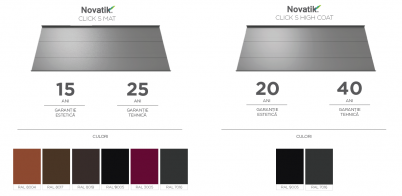Garantie Culori - Novatik CLICK S Mat si High Coat - Garantie