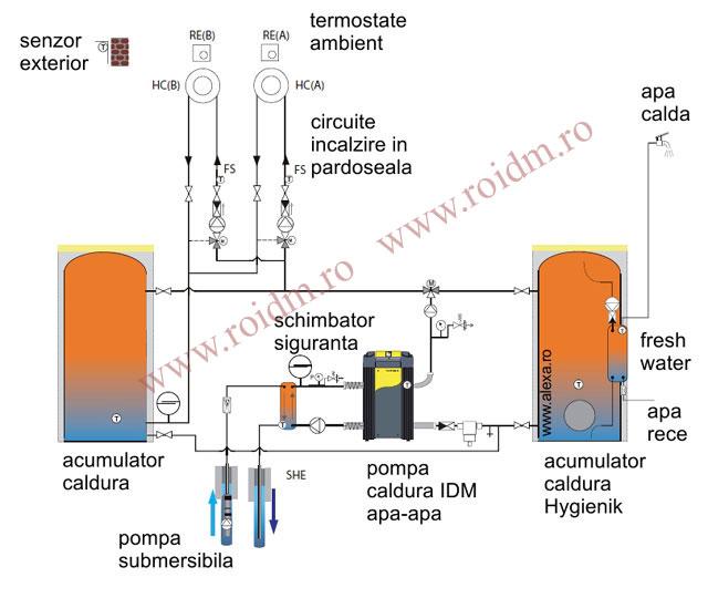 Sisteme de pompe de caldura TERRA SW fara HGL - Sisteme de pompe de caldura TERRA