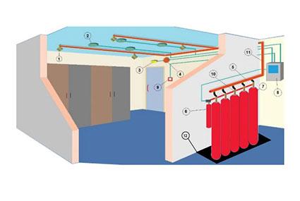 Instalatii stingere incendii cu CO2 - Instalatii de stingere incendii