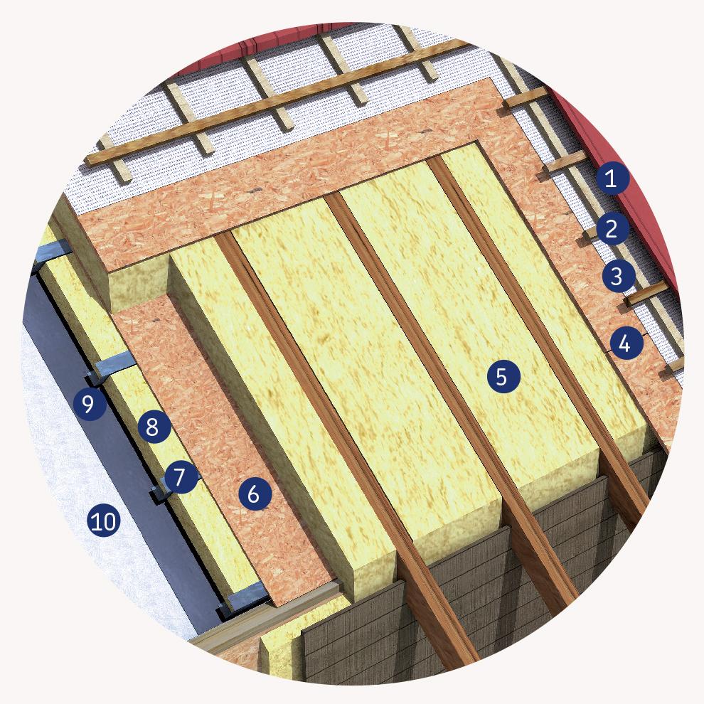 Termoizolarea acoperisului la casele din lemn - Termoizolarea acoperisului