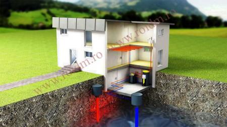 Cum functioneaza o pompa de caldura - Cum functioneaza o pompa de caldura Blog Blog pompa de caldura apa apa id 141164