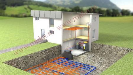 Cum functioneaza o pompa de caldura - Cum functioneaza o pompa de caldura Blog Blog pompa de caldura sol apa id 141165