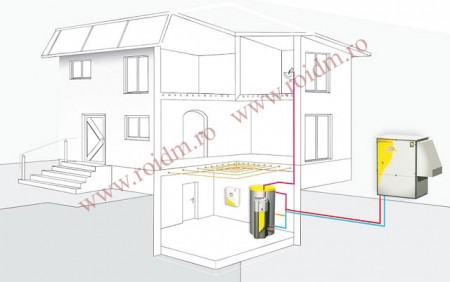 Cum functioneaza o pompa de caldura - Cum functioneaza o pompa de caldura Blog Blog pompa de caldura aer apa id 141166