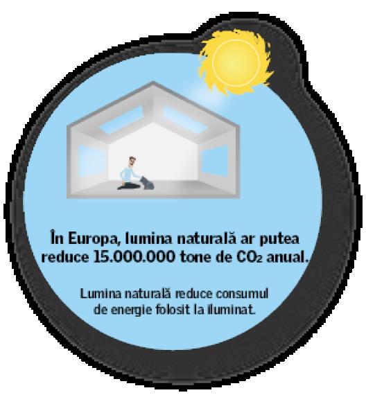 Barometrul locuintelor sanatoase 2017 - Sănătatea locuințelor contează la fel de mult ca cea a oamenilor