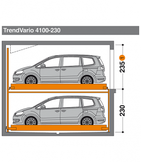TrendVario 4100 230 - TrendVario 4100