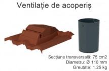 ventilatie de acoperis - Accesorii pentru acoperis
