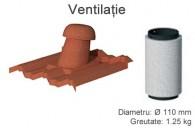 ventilatie - Accesorii pentru acoperis