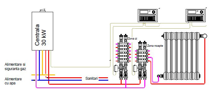 Fig.1 - Întrebări și răspunsuri legate de intervențiile în centralele termice