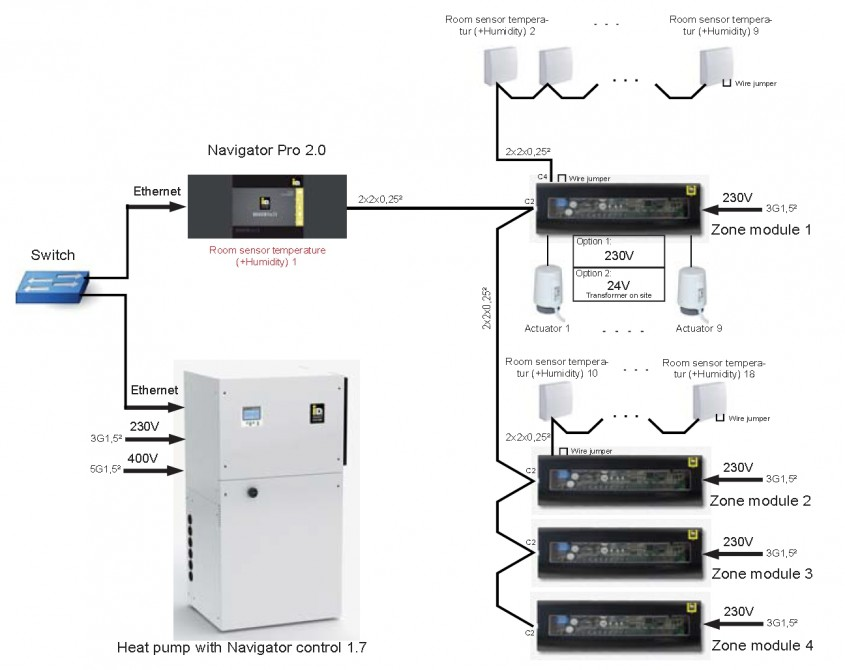 Pompa de caldura IDM NAVIGATOR 2 0 control temperaturi cu fir IDM - Automatizare IDM -