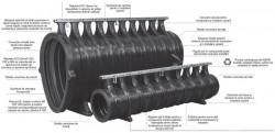 Sistemul de rigole ACO Qmax® - Sistemul de rigole ACO Qmax®