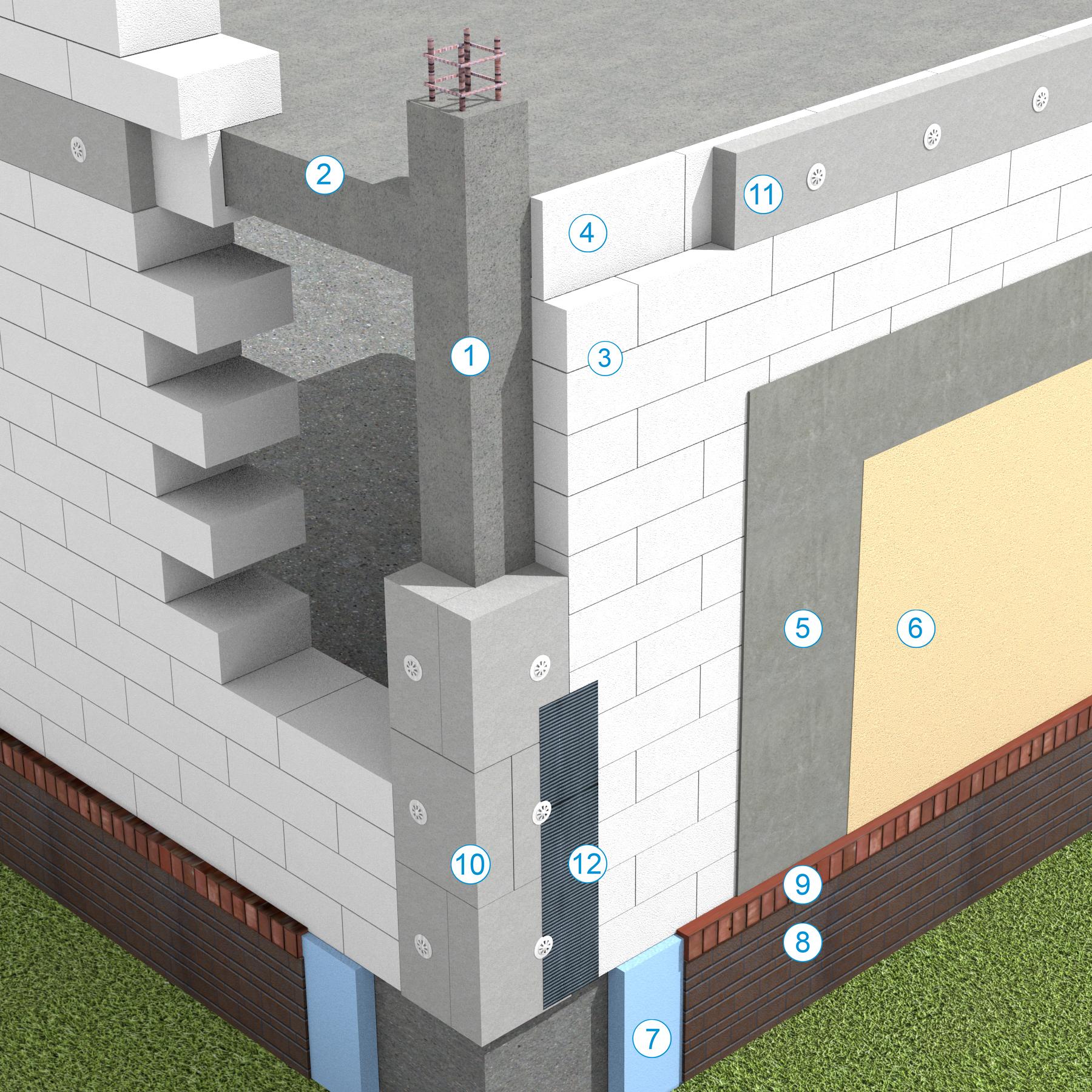 Detaliu de racord la colt cu compensarea puntii termice in dreptul stalpisorilor si a centurilor - Sistem de zidarie confinata din BCA Macon pentru constructii rezidentiale, publice si industriale