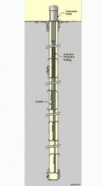 Extensometru - Sisteme de instrumentatie geotehnica